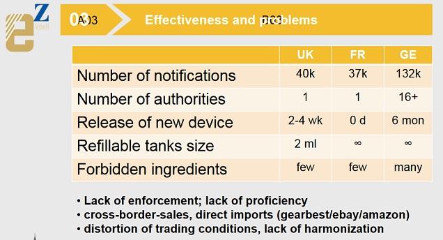 Directive sur les produits du tabac Royaume-Uni vs France vs Allemagne