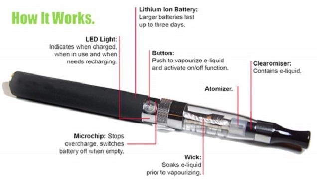 Comment fonctionnent les e-cigs