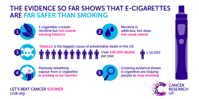 Cancer Research UK Vaping Infographic