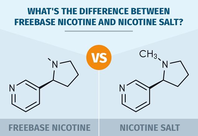 Freebase vs sel de nicotine